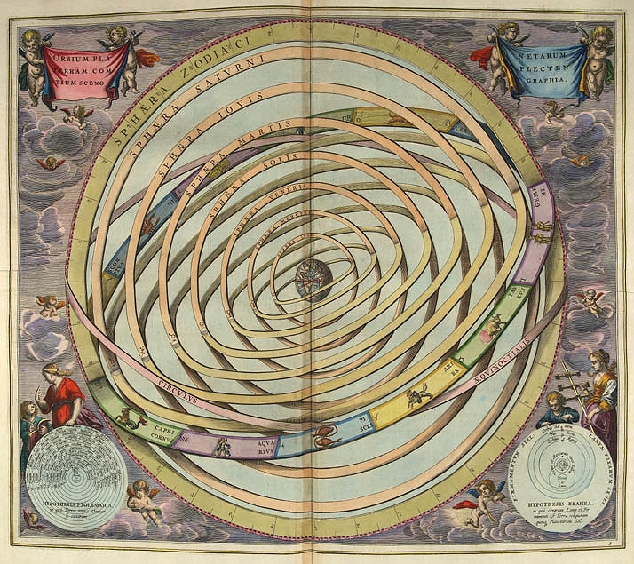 A coloured illustration of the earth surrounded by bands representing the orbits of the sun, moon and planets, and then the zodiac; around it are various cherubs and allegorical figures in clouds.